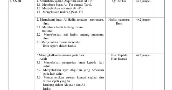 Prota Promes Pai Smp Mts Kelas 8 Kurikulum 2013 Beranda