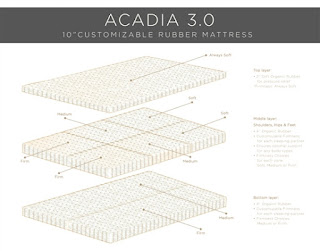 acadia 3.0