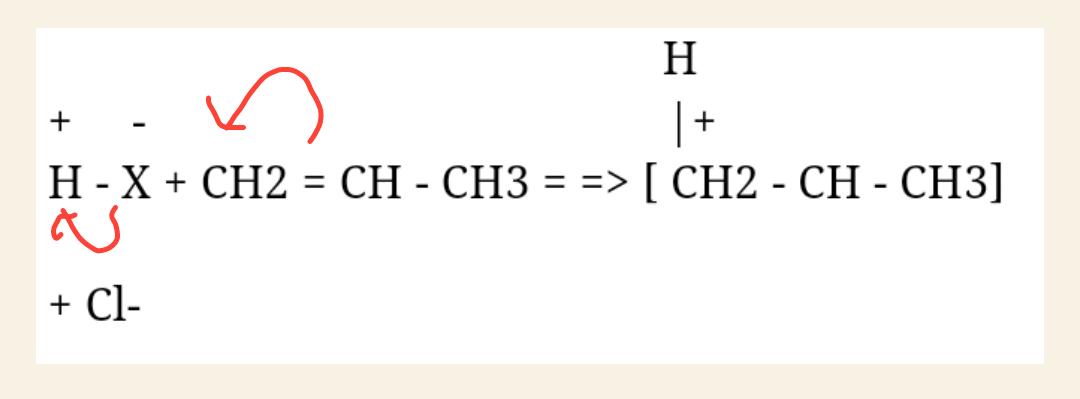 Aturan Markovnikov pada Reaksi Adisi Alkena - Your Chemistry A+