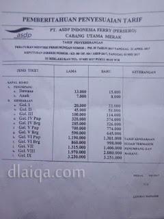Tarif Baru Penyeberangan Kapal Ferry Merak - Bakauheni