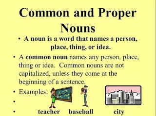 Pembahasan Tentang Proper Noun & Predicate Noun