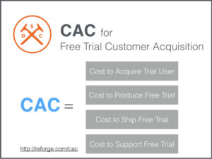 CAC for free trial customer