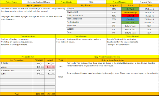 Project Management Templates Google - Project update template excel