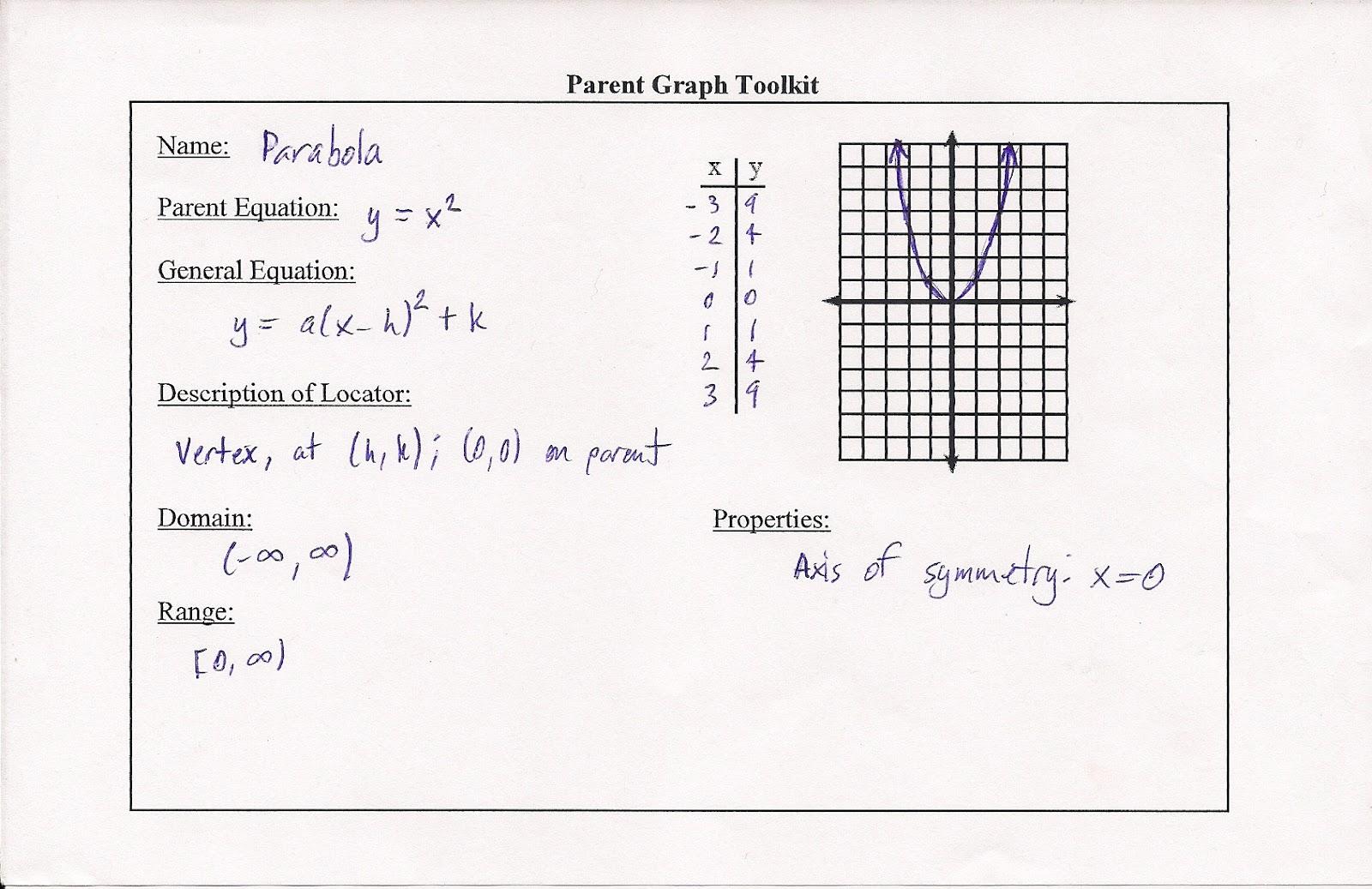 Mr Sasaki S Algebra Ii Class Standard 7 Parabolas