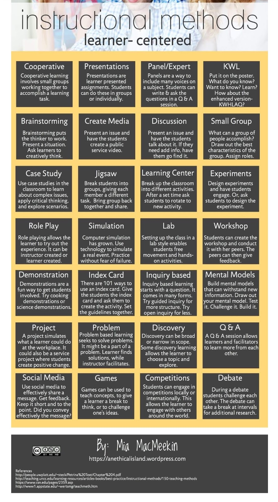 Http Busyteacher Org  Our Living Room Worksheet Html