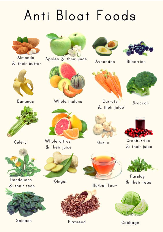Foods That Help Bloating