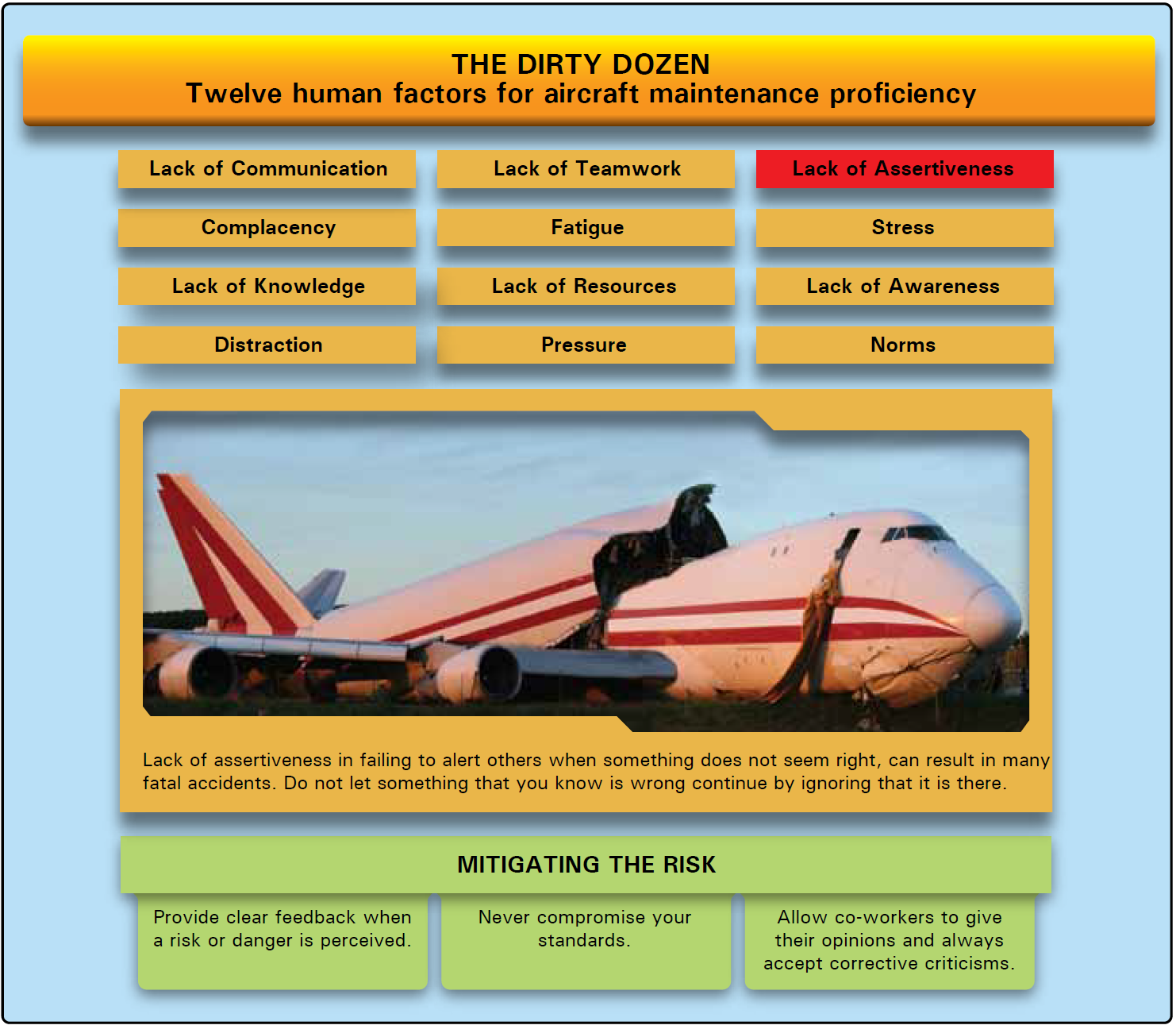 human factors in aviation for pilots Human factors & aviation medicine vol 47 no 1 for everyone concerned with the safety of flight january–february 2000 quick response by pilots remains.