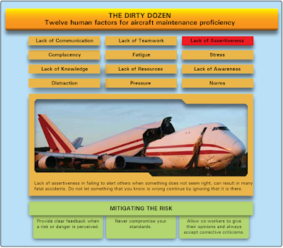 Aviation Human Factors - The Dirty Dozen