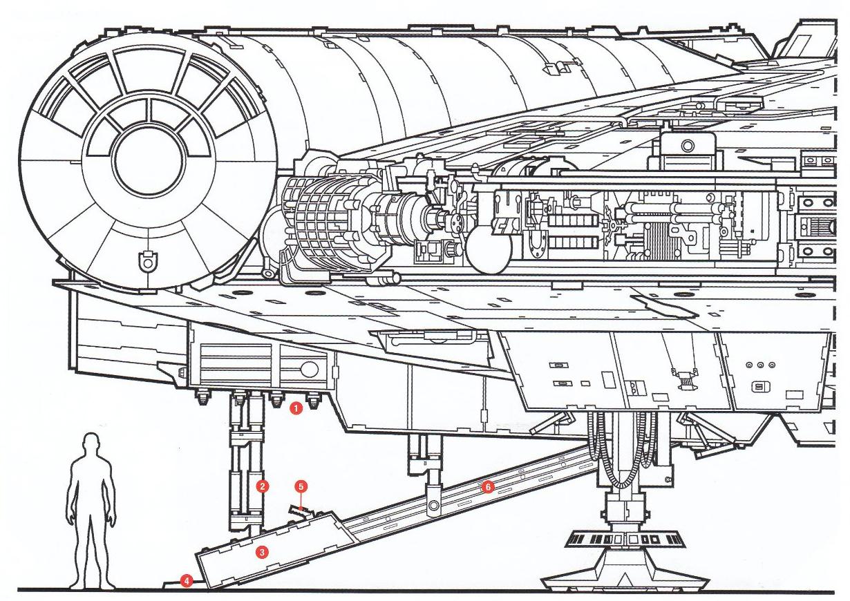 Falcon A!: Landing Gear