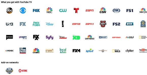 YouTube TV availble stations