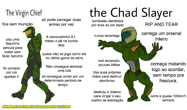 The Virgin Chief vs. The Chad Slayer