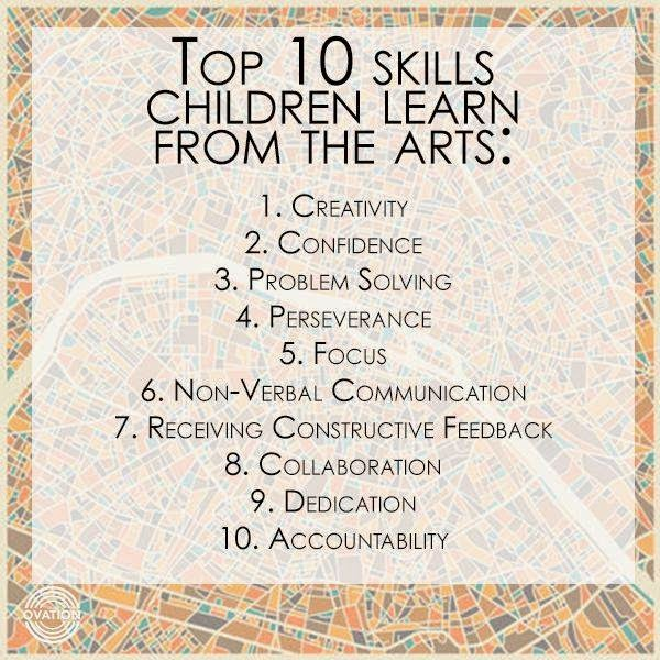WW | Top 10 Skill Children Learn From the Arts!