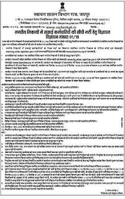 Rajasthan 21136 Safai Karami Recruitment 2018 Nagar Nigam