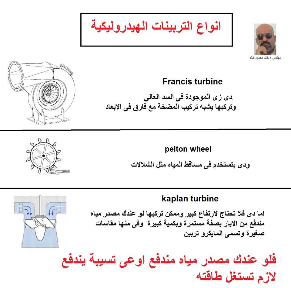 انواع التربينات الهيدروليكية