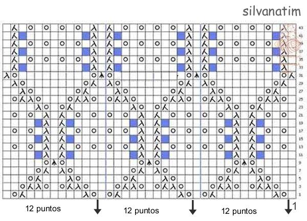 grafico diagrama esquema