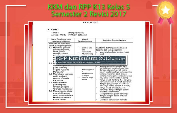 KKM K13 Kelas 1 Revisi 2017