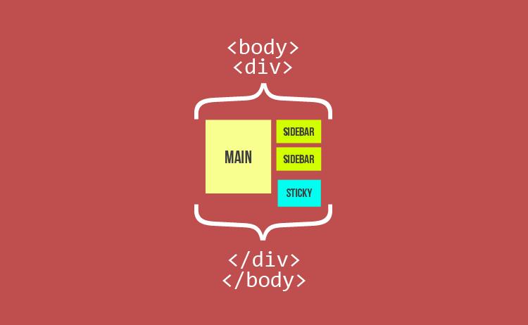 Cara memasang widget sticky sidebar dengan position:sticky di Blogger