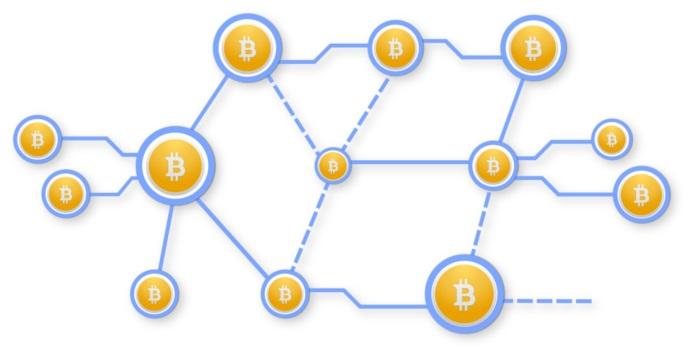 exemplo-de-rede-blockchain-2