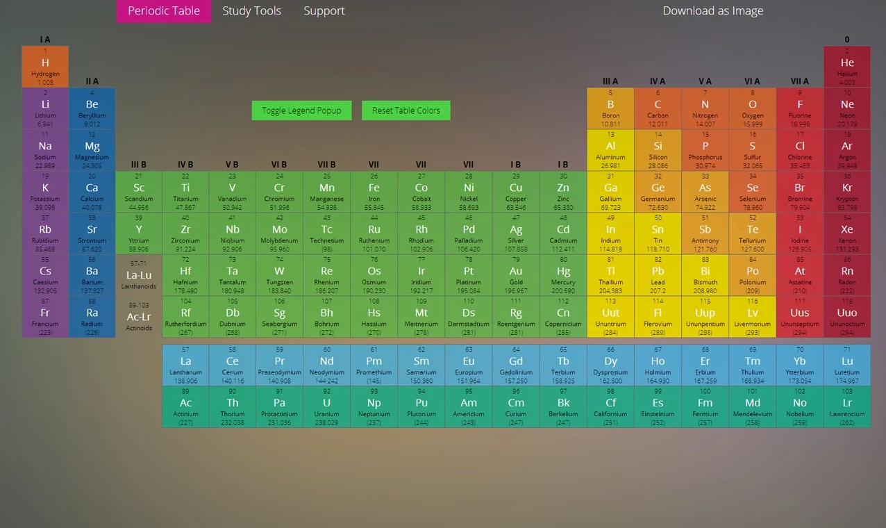 science periodic table essay The periodic table is examined in depth within the essay devoted to that subject, and among the specifics discussed in that essay are the differing systems used for periodic-table charts in north america and the rest of the world.