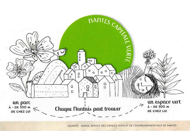 Nantes Capitale verde
