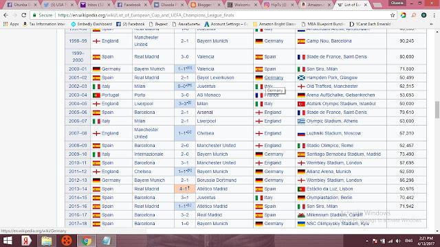 Uefa Champions League 2016 Final Wikipedia | Ritchie