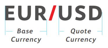 Валютууд ХОСЛОЛ (PAIRS)-уудаар арилжаалагддаг. Жишээ нь: EUR/USD. Хослолын урд талын валютыг base currency, ард талын валютыг quote currency гэдэг.