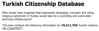 Turkish Citizenship Database