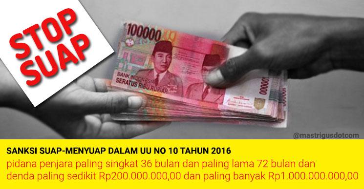 Larangan dan Sanksi Politik Uang Dalam Pilgub 2018