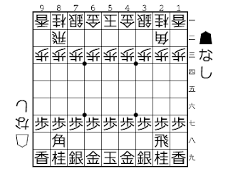 Start Position at Shogi