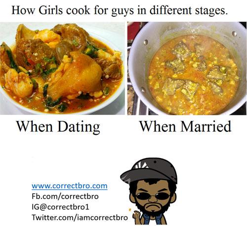 Lol. Ladies, how true is this?