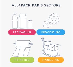 paketleme, baskı, işleme ve depolama