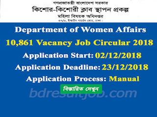 Department of Women Affairs Job Circular 2018
