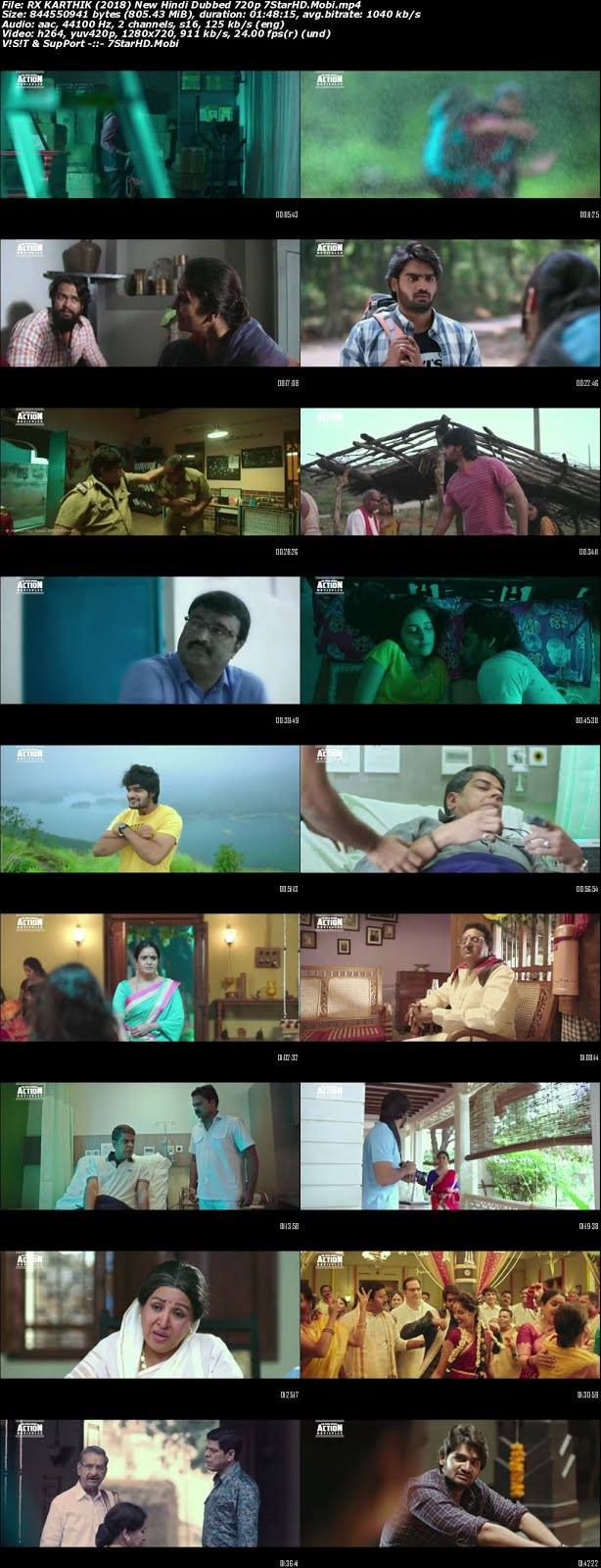 Rx Karthik (Prematho Mee Karthik) 2018 Hindi Dubbed 720p HDRip x264