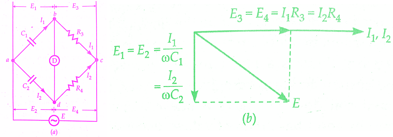 How To Make A Phasor Diagram Network Software Open Source Measurement Of Capacitance By De Sauty's Bridge