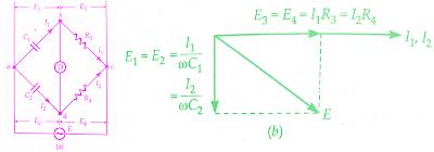measurement-of-capacitance-by-de-sautys-bridge
