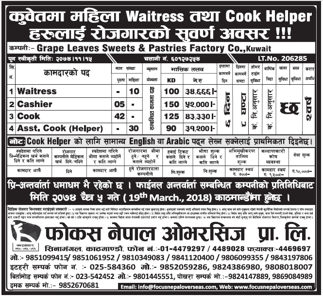 Jobs in Kuwait for Nepali, Salary Rs 52,000