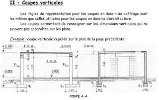 Les règles de base à suivre pour le dessin de fondations en un fichier pdf - intéressant pour projeteur et dessinateur bâtiment.