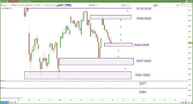 Plan de trade 08/06/08 #cac40 $cac