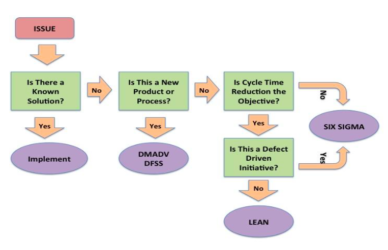 toyota process flow diagram process flow diagram and process flow chart