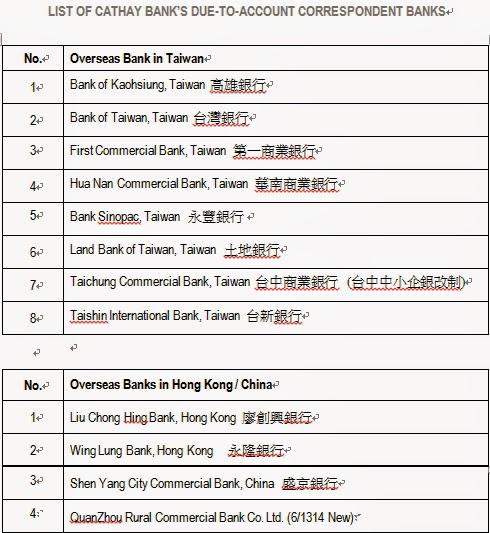 不用出國。我在臺灣開了美國銀行帳戶