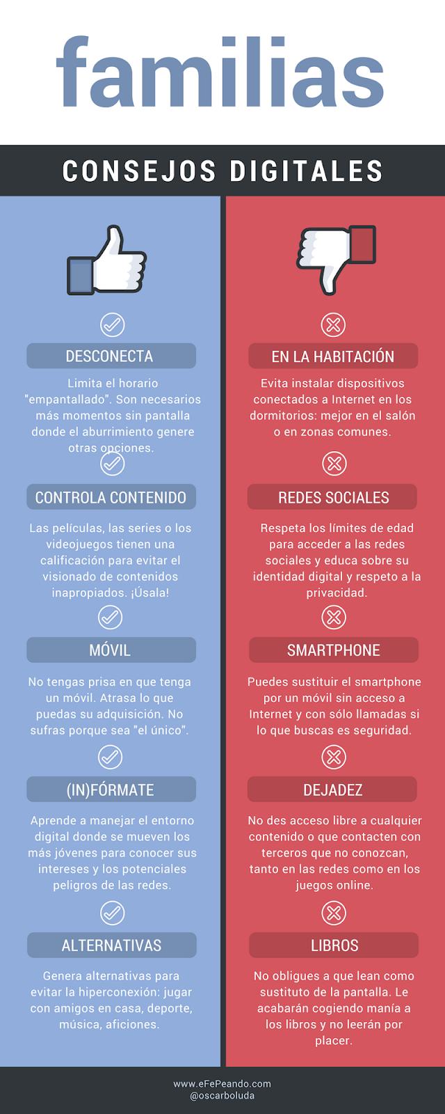 familias consejos digitales infografía