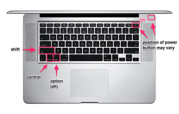 Reset Mac SMC