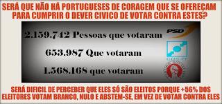 abstenção voto branco nulo lei eleitoral