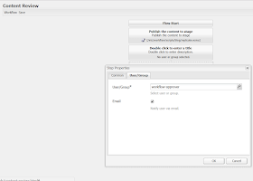 AEM_preview_environment_workflow