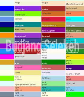 kode warna berdasarkan nama