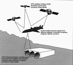 Adaptive Missile Guidance Using Gps Ppt Pdf Doc