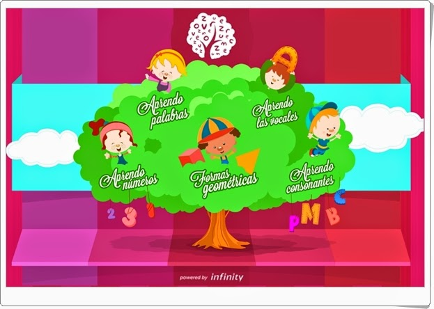 http://www.infinityelearning.net/intercambio2014/JCYL/ONLINE/ARBOL_PALABRAS/