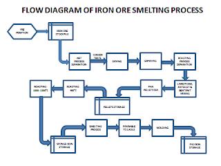 Gambar flow chart3
