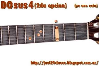 DOsus4 Acordes suspendidos en cuarta (sus4) en Guitarra 2da posicion