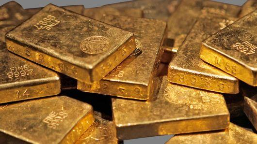 Gold Price | Commodity